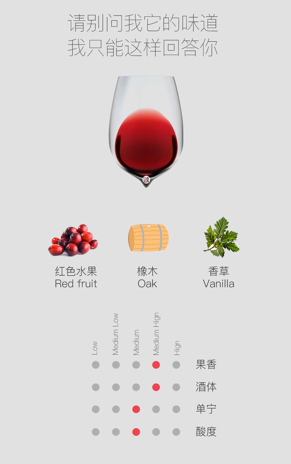 2011年白豹城堡红葡萄酒_04
